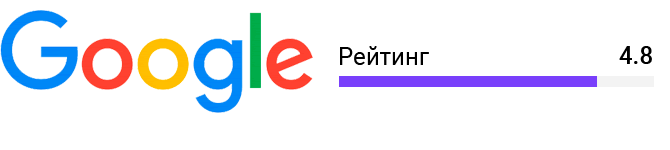 logo rating
